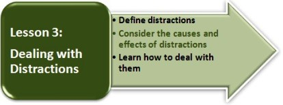 Click for Lesson 3: Dealing with Distractions