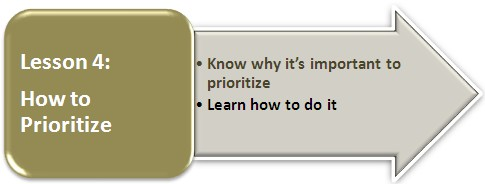 Click for Lesson 4: How to Prioritize